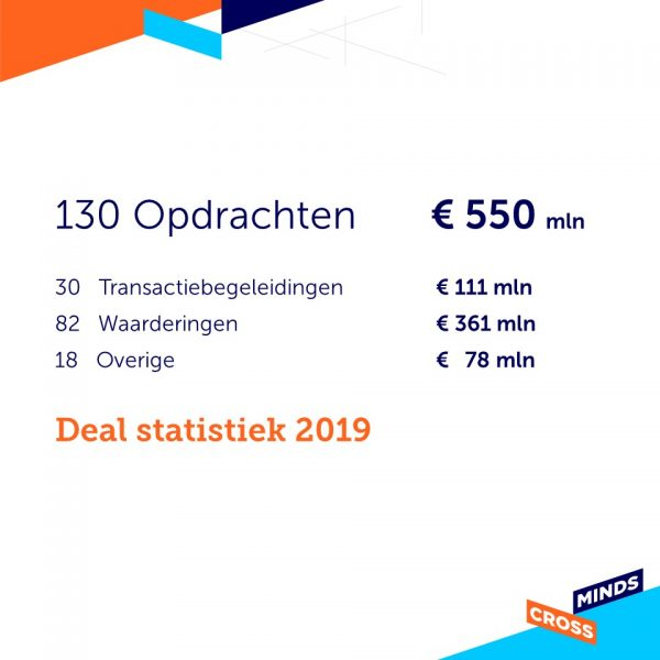 Deal statistiek 2019